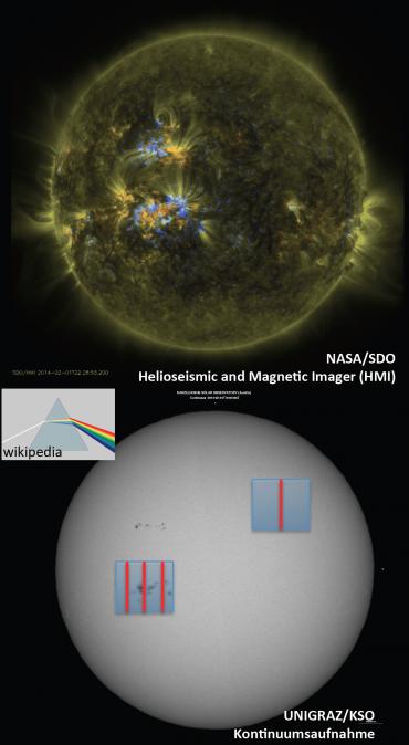 oben: SDO/AIA und HMI Bild der Sonne; unten: Kanzelhöhe Aufnahme im sichtbaren Spektralbereich