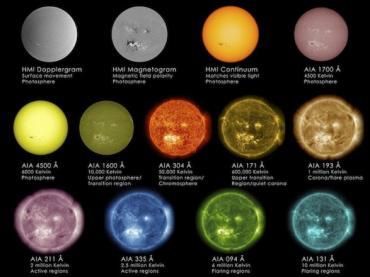 Beobachtung der Sonne in verschiedenen Wellenlängen: NASA/SDO/GSFC